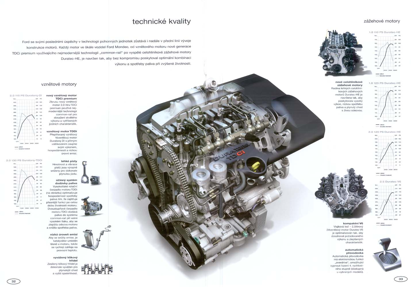 Vroba Prospekty Ford 4 2 V6 Engine Diagram
